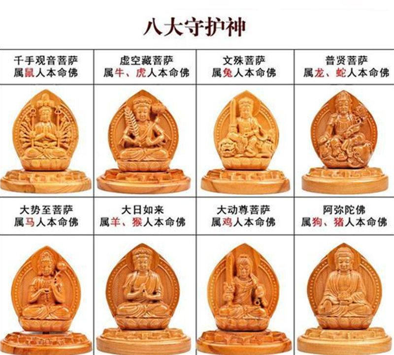 八大守护神对应十二生肖