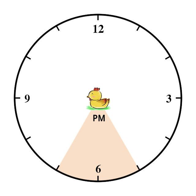 十二时辰酉时对应时间17时到19时